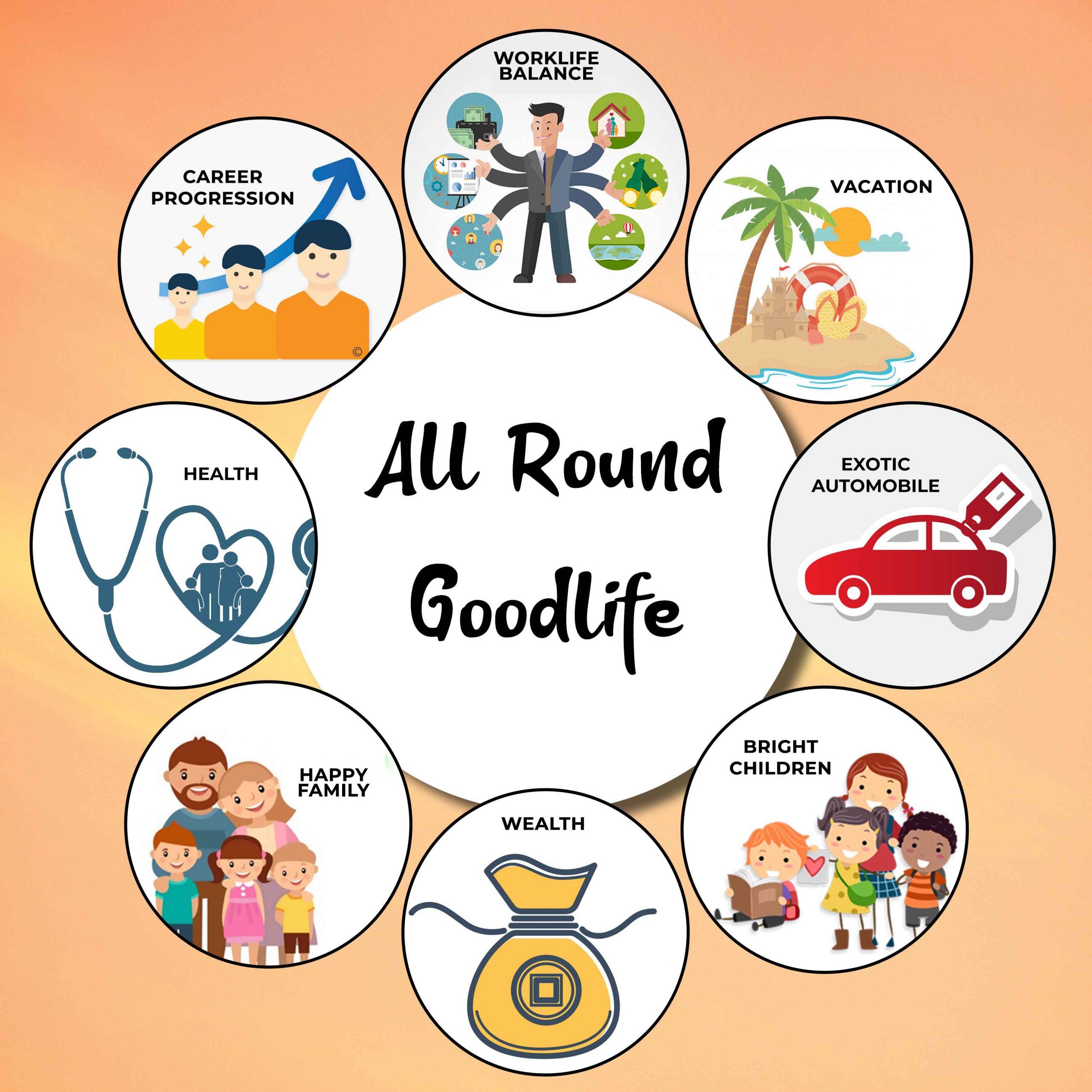 Lifestyle Hub_Good life